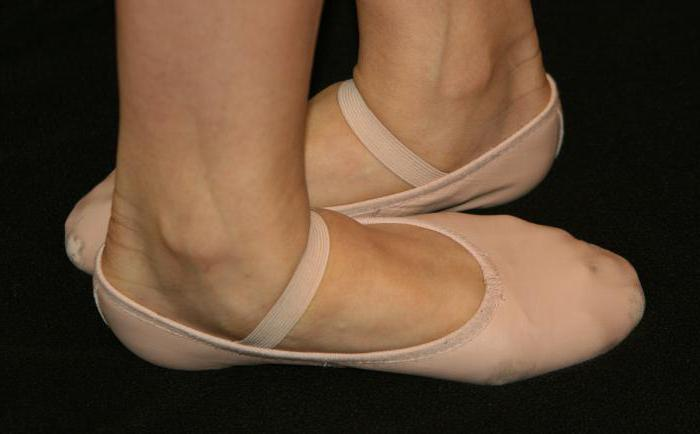 Позиции ног в танцах